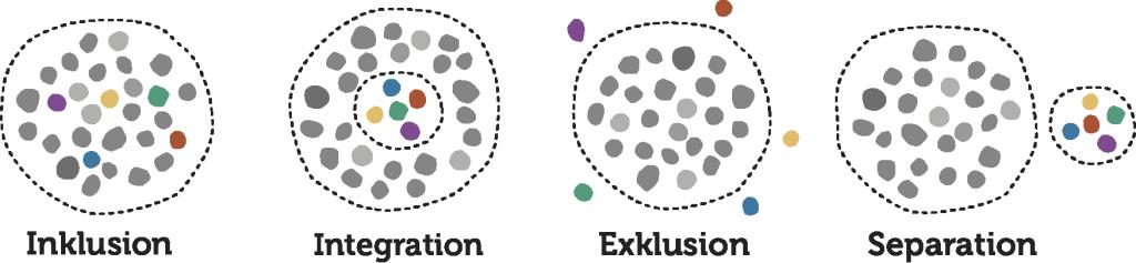 Inklusion-Infografik-1r